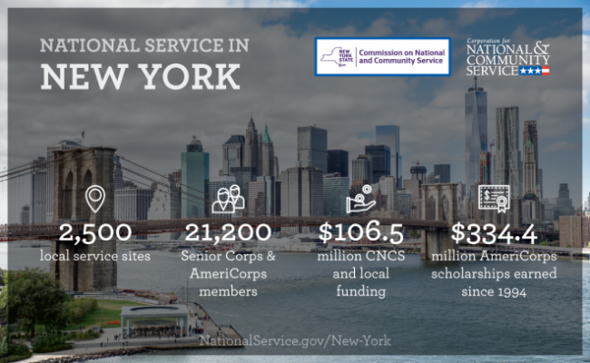 National Service in NYS 2018